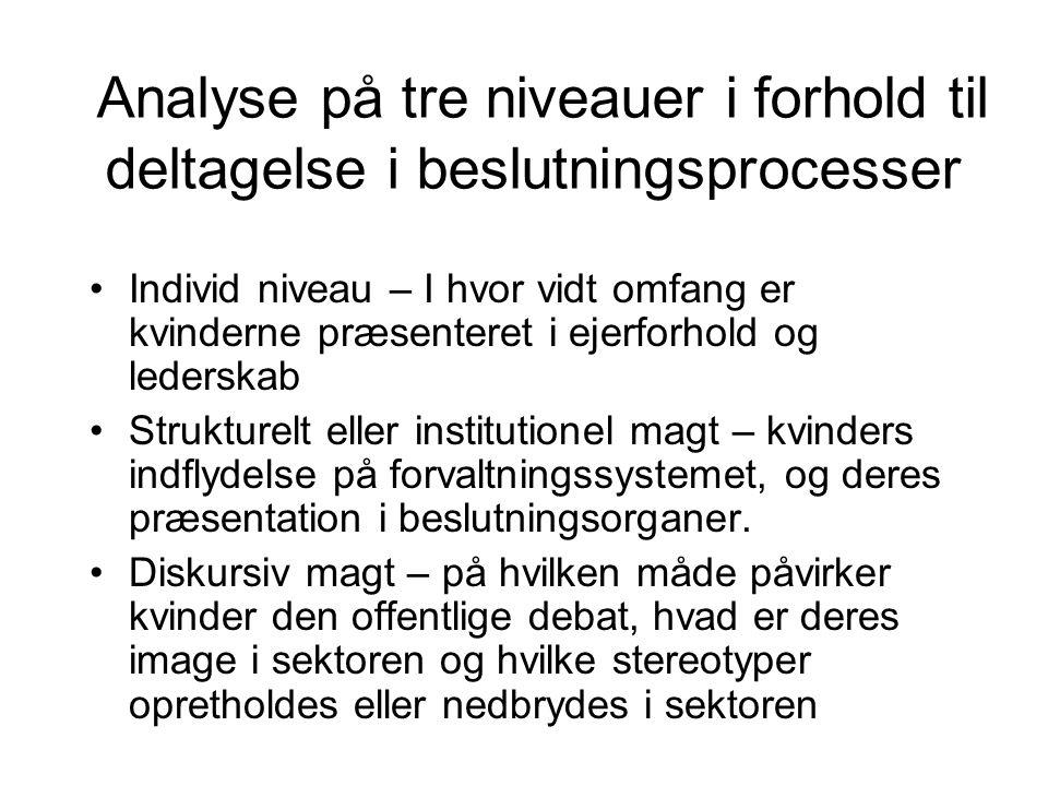 Analyse på tre niveauer i forhold til deltagelse i beslutningsprocesser