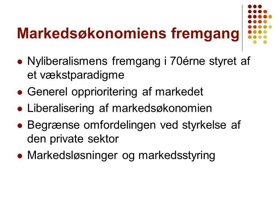 Markedsøkonomiens fremgang