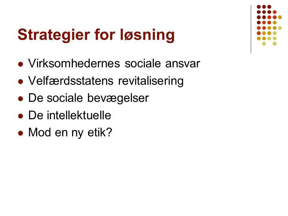 Strategier for løsning