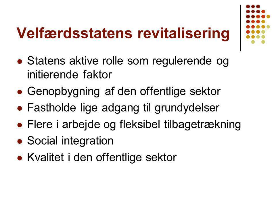 Velfærdsstatens revitalisering