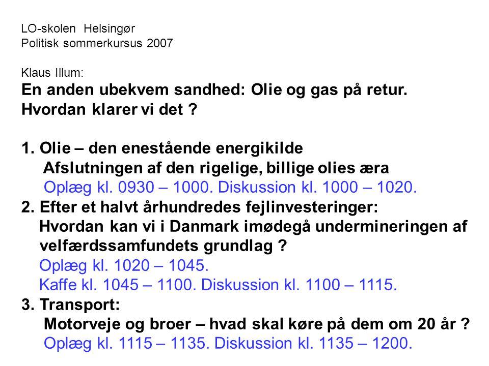 En anden ubekvem sandhed: Olie og gas på retur.