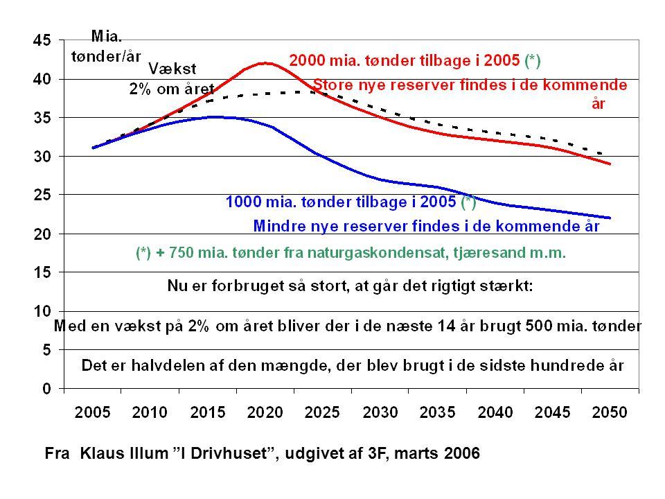 Fra Klaus Illum I Drivhuset , udgivet af 3F, marts 2006