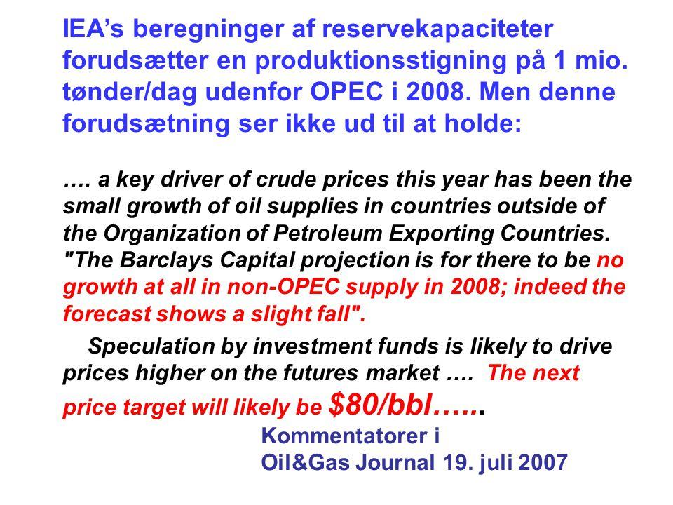 IEA's beregninger af reservekapaciteter forudsætter en produktionsstigning på 1 mio. tønder/dag udenfor OPEC i 2008. Men denne forudsætning ser ikke ud til at holde: