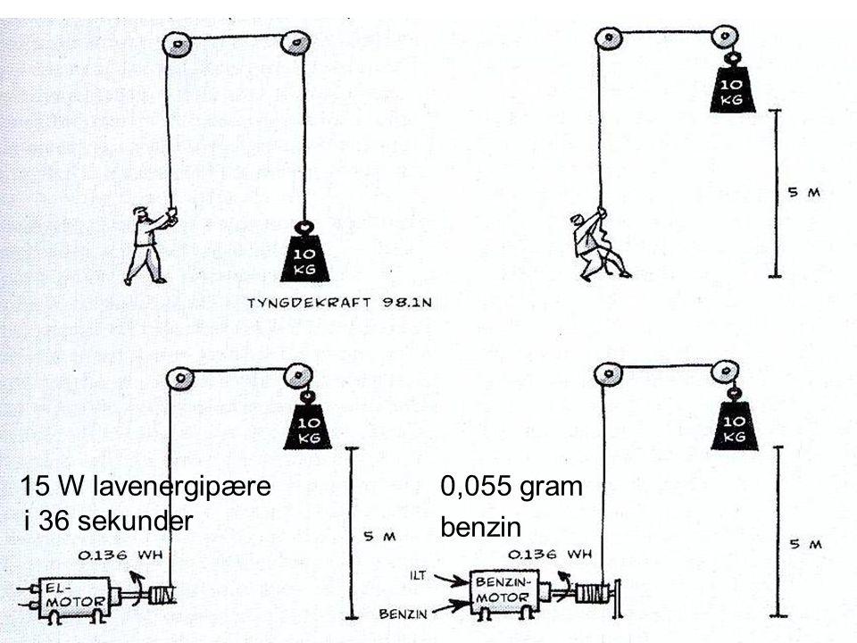 15 W lavenergipære i 36 sekunder