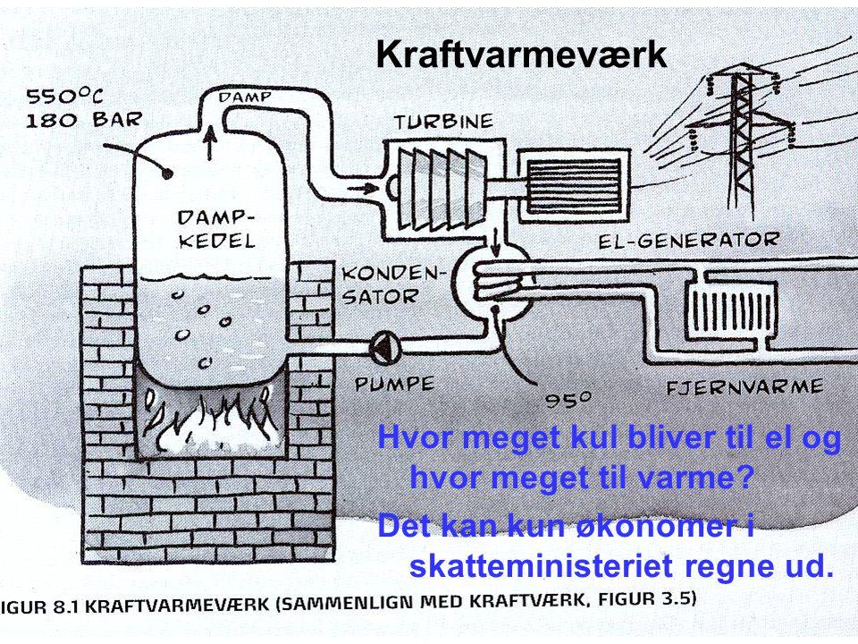 Kraftvarmeværk Hvor meget kul bliver til el og hvor meget til varme