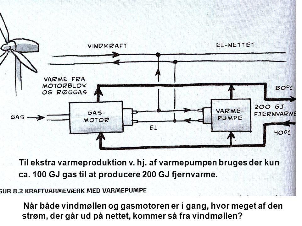 Til ekstra varmeproduktion v. hj. af varmepumpen bruges der kun