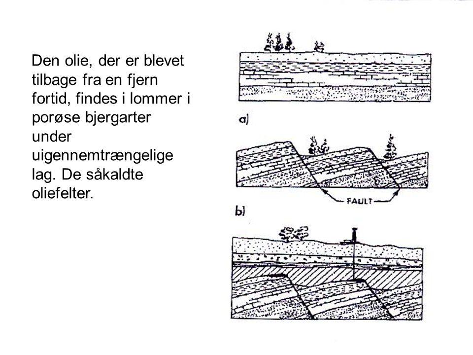 Den olie, der er blevet tilbage fra en fjern fortid, findes i lommer i porøse bjergarter under uigennemtrængelige lag.
