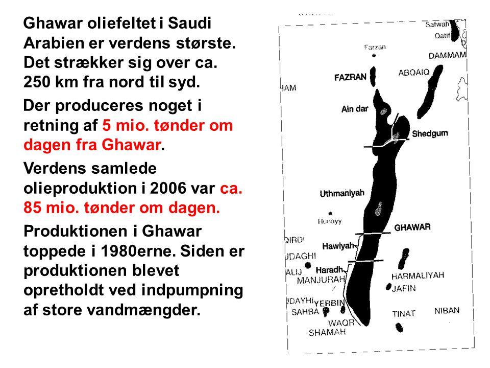 Ghawar oliefeltet i Saudi Arabien er verdens største