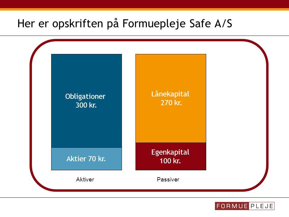 Her er opskriften på Formuepleje Safe A/S