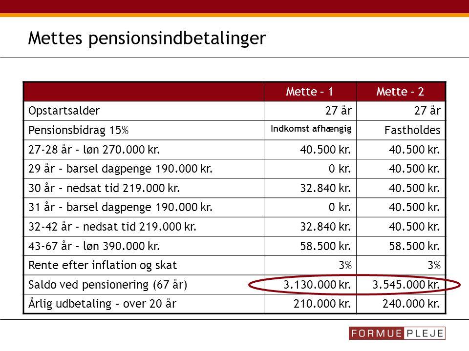 Mettes pensionsindbetalinger