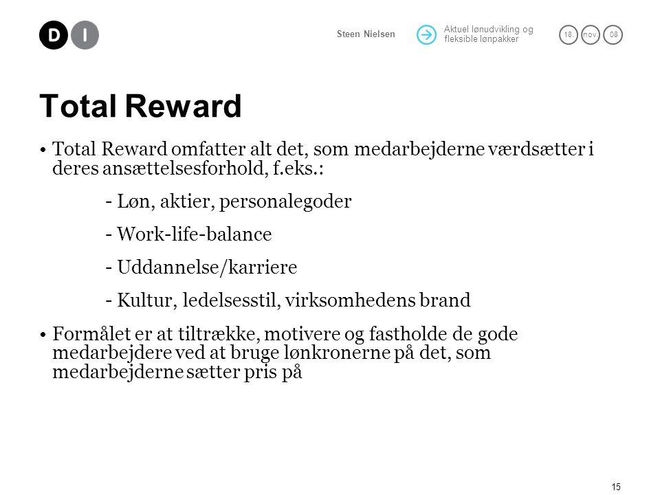 Total Reward Total Reward omfatter alt det, som medarbejderne værdsætter i deres ansættelsesforhold, f.eks.: