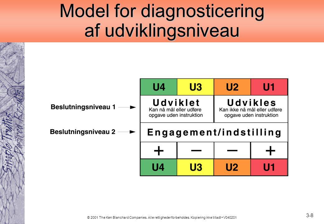 Model for diagnosticering af udviklingsniveau