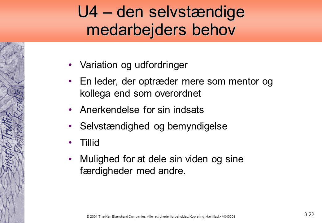U4 – den selvstændige medarbejders behov