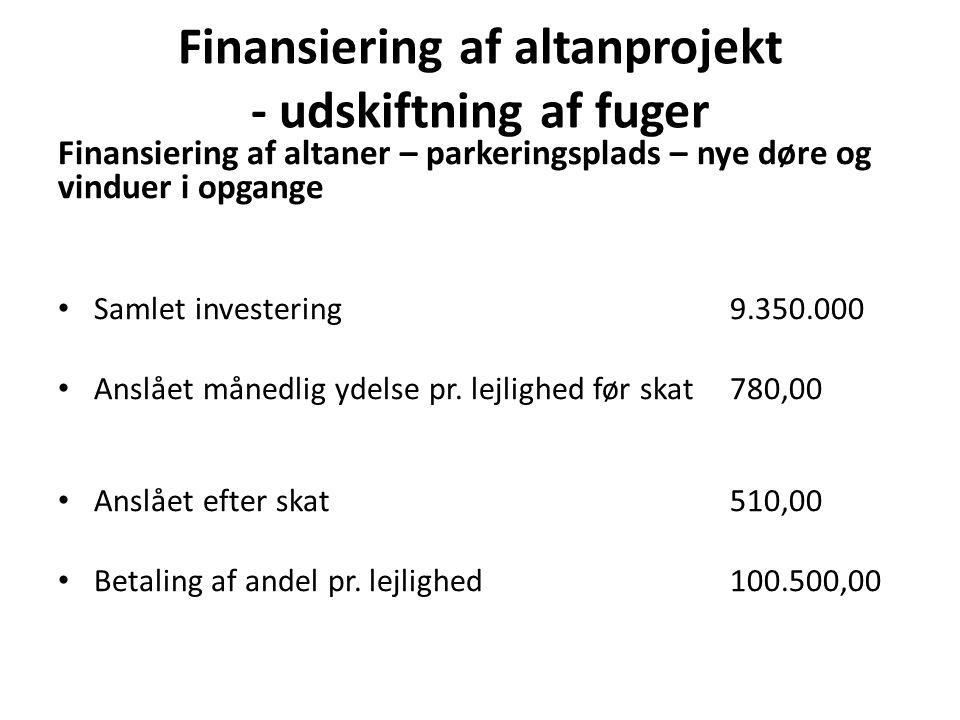 Finansiering af altanprojekt - udskiftning af fuger