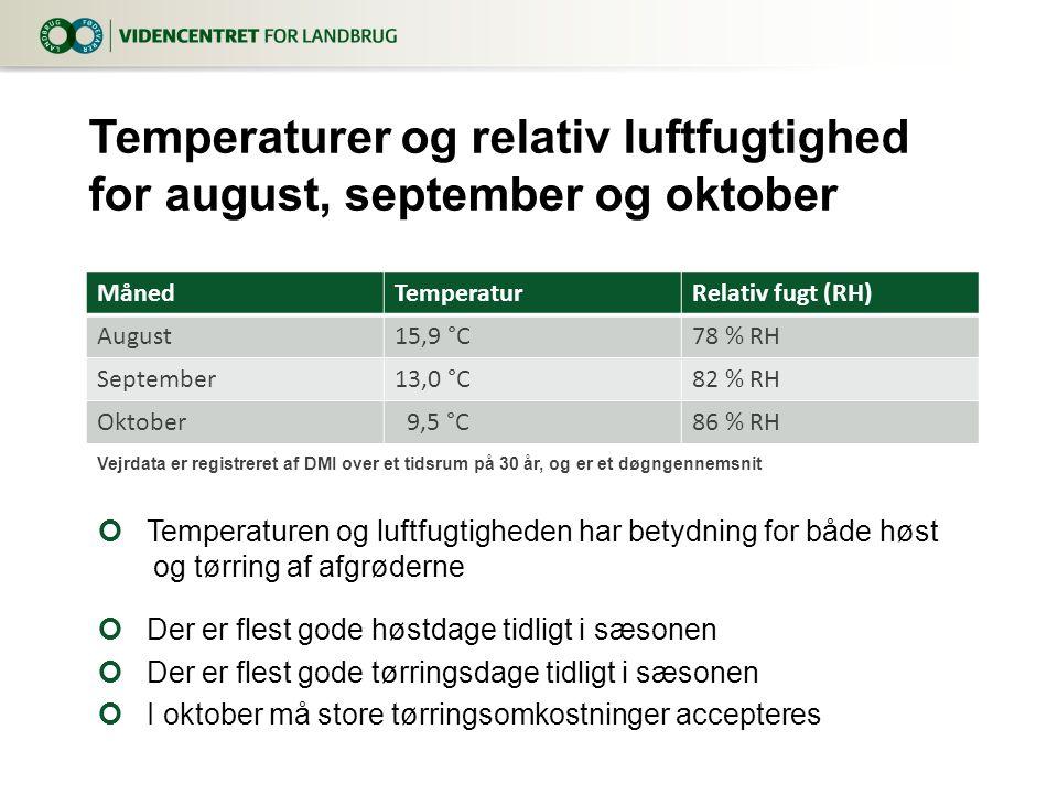 Temperaturer og relativ luftfugtighed for august, september og oktober