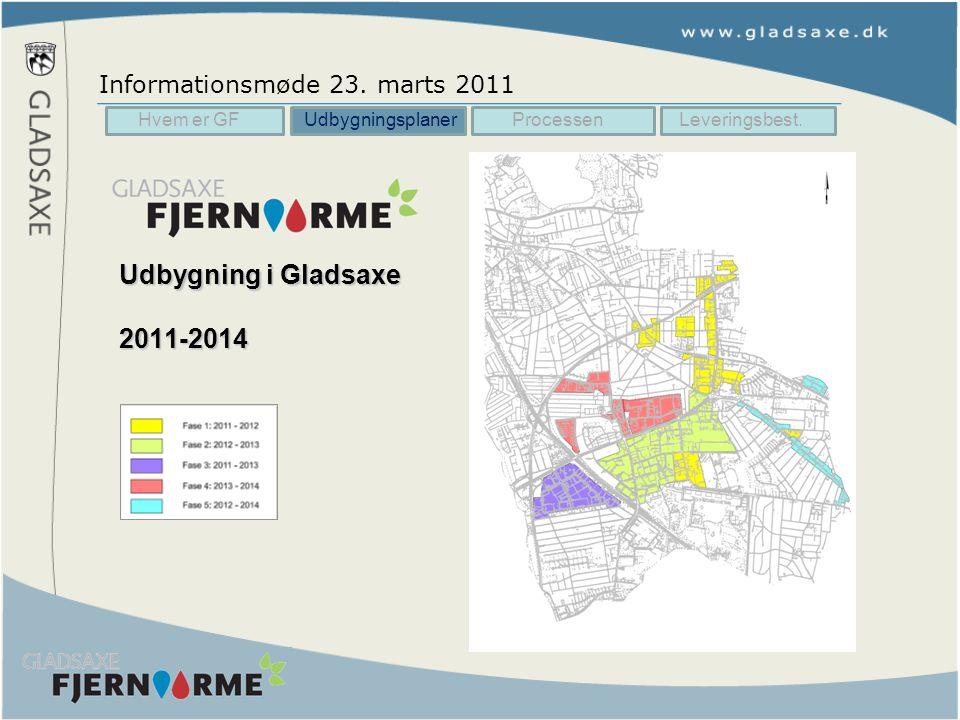 Udbygning i Gladsaxe 2011-2014 Informationsmøde 23. marts 2011