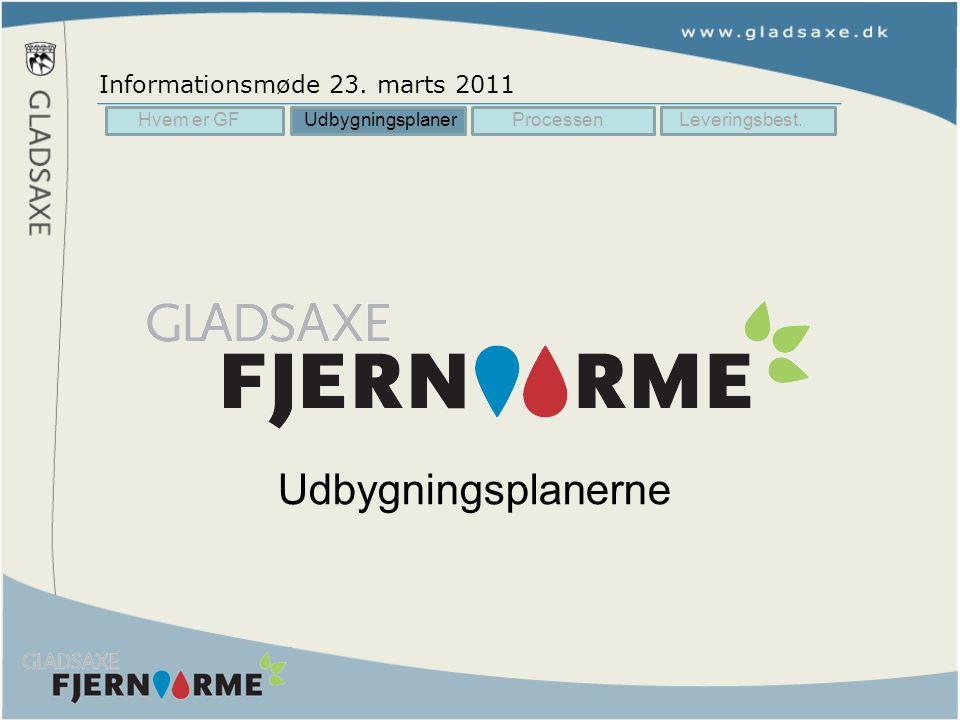 Udbygningsplanerne Informationsmøde 23. marts 2011 Hvem er GF