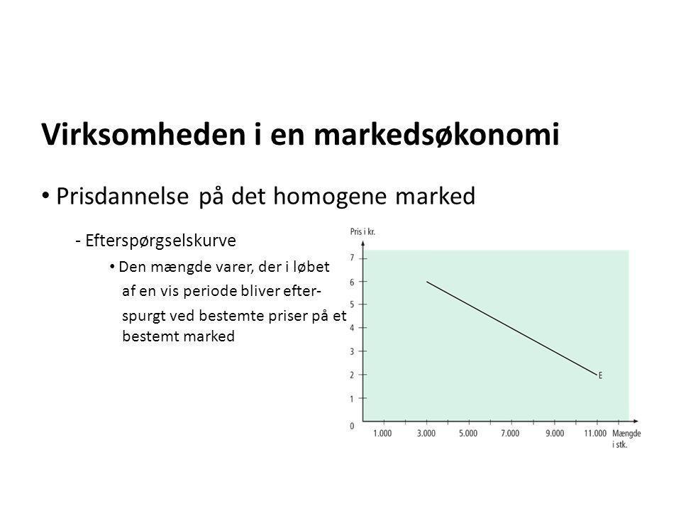 Virksomheden i en markedsøkonomi