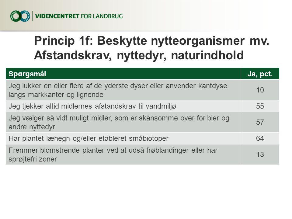 Princip 1f: Beskytte nytteorganismer mv