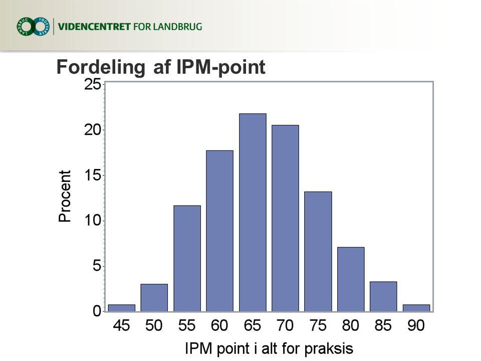 Fordeling af IPM-point