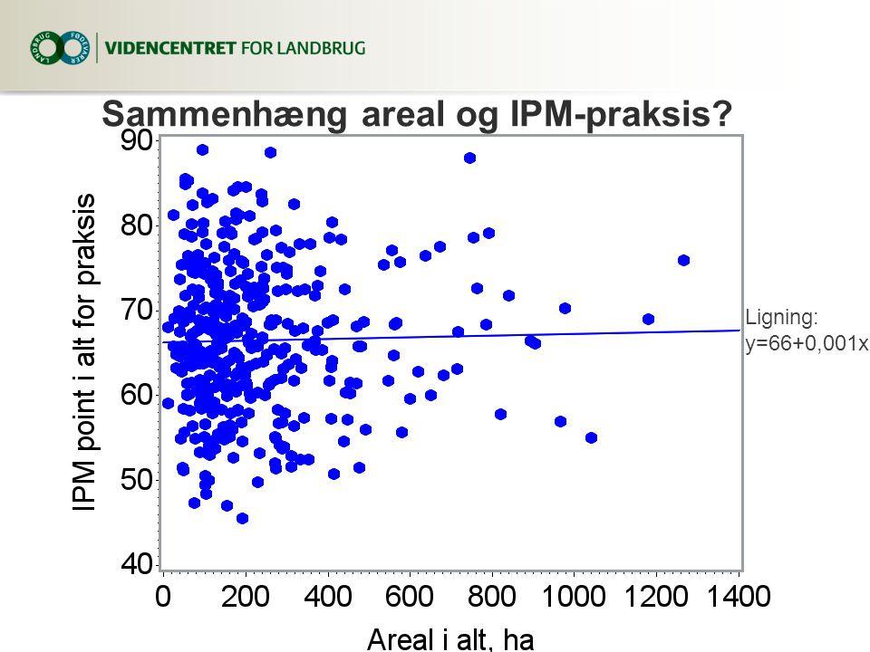 Sammenhæng areal og IPM-praksis