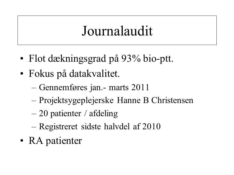 Journalaudit Flot dækningsgrad på 93% bio-ptt. Fokus på datakvalitet.