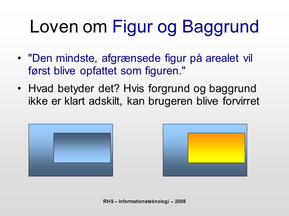 Loven om Figur og Baggrund