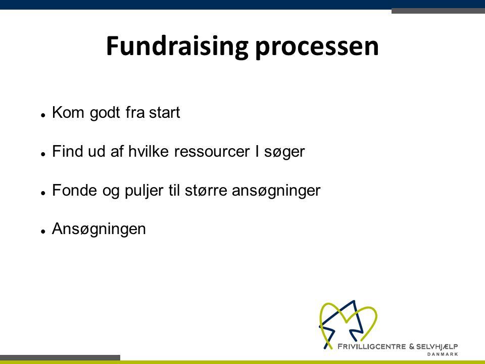 Fundraising processen