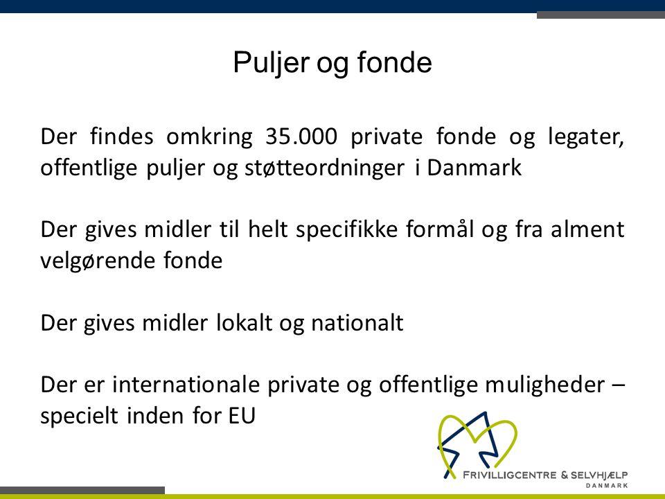 Puljer og fonde Der findes omkring 35.000 private fonde og legater, offentlige puljer og støtteordninger i Danmark.