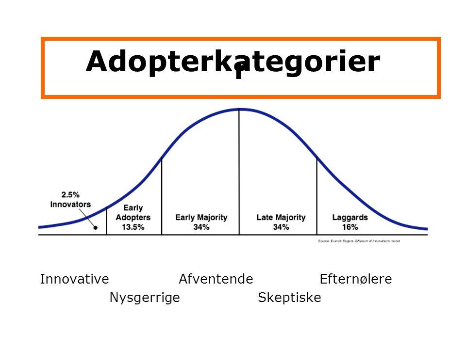 Adopterkategorier r Innovative Afventende Efternølere