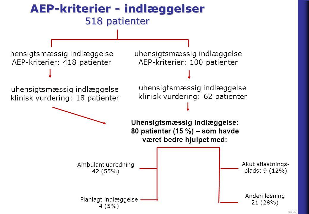 AEP-kriterier - indlæggelser