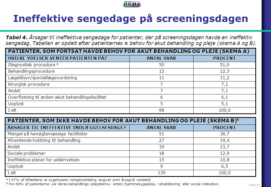 Ineffektive sengedage på screeningsdagen