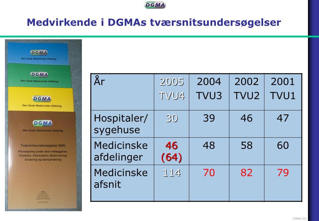 Medvirkende i DGMAs tværsnitsundersøgelser