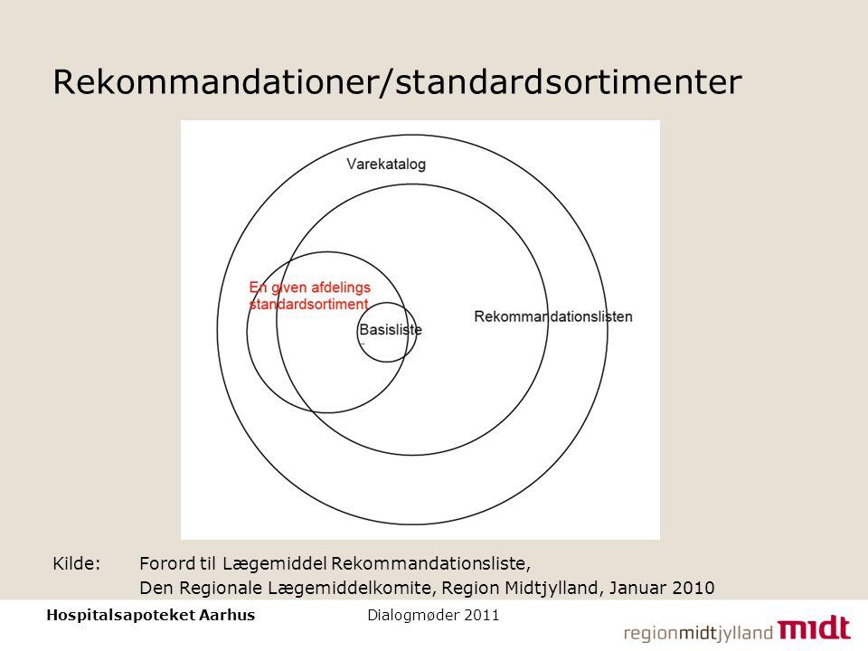 Rekommandationer/standardsortimenter