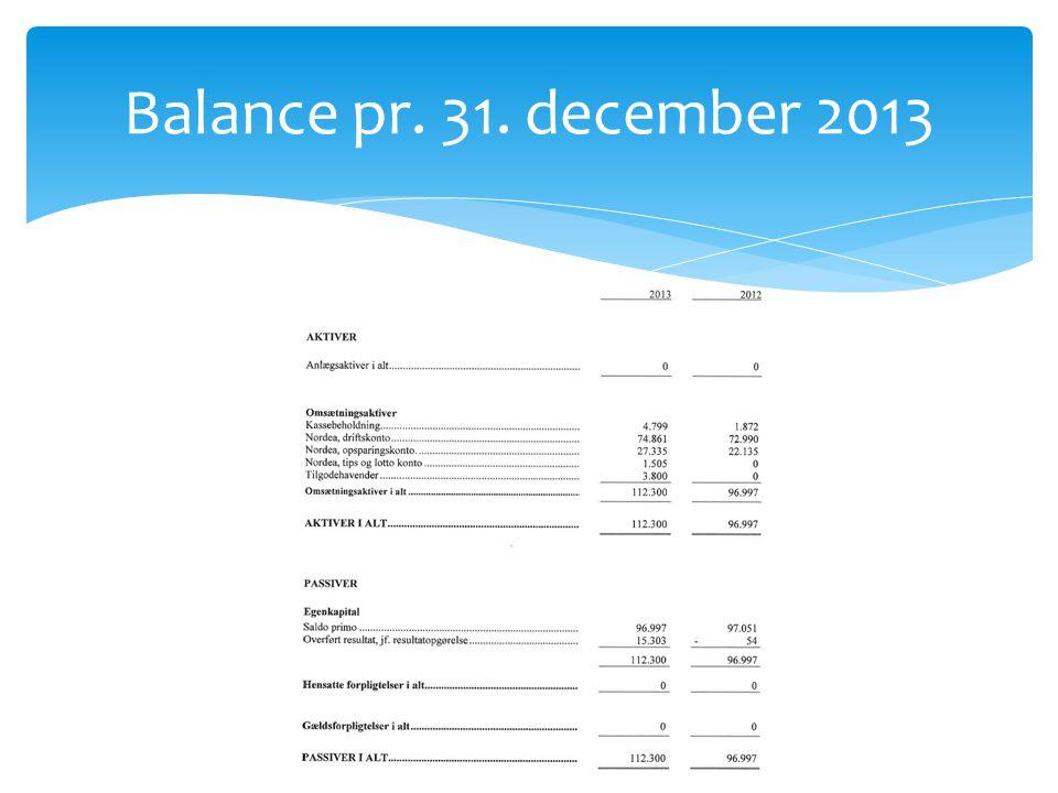 Balance pr. 31. december 2013