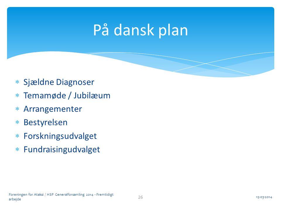 På dansk plan Sjældne Diagnoser Temamøde / Jubilæum Arrangementer
