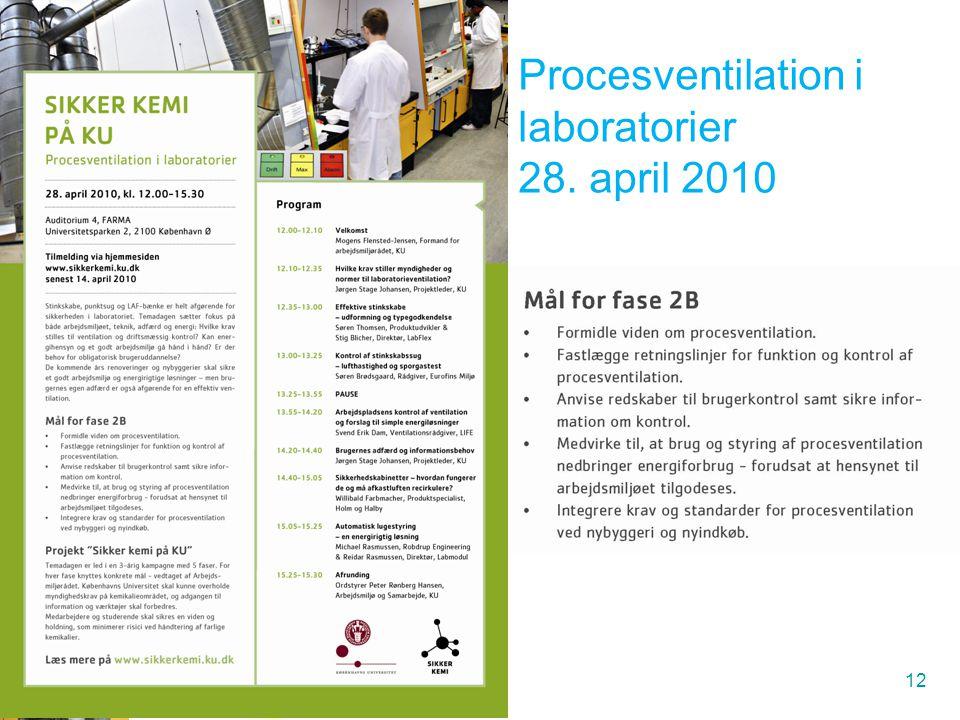 Procesventilation i laboratorier