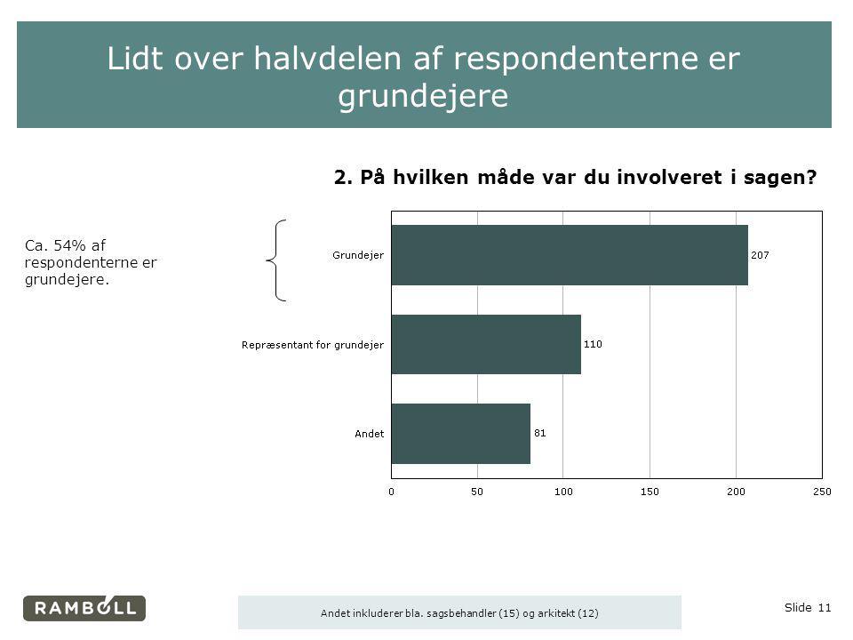 Lidt over halvdelen af respondenterne er grundejere