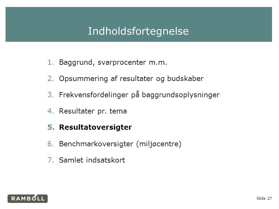 Indholdsfortegnelse Baggrund, svarprocenter m.m.