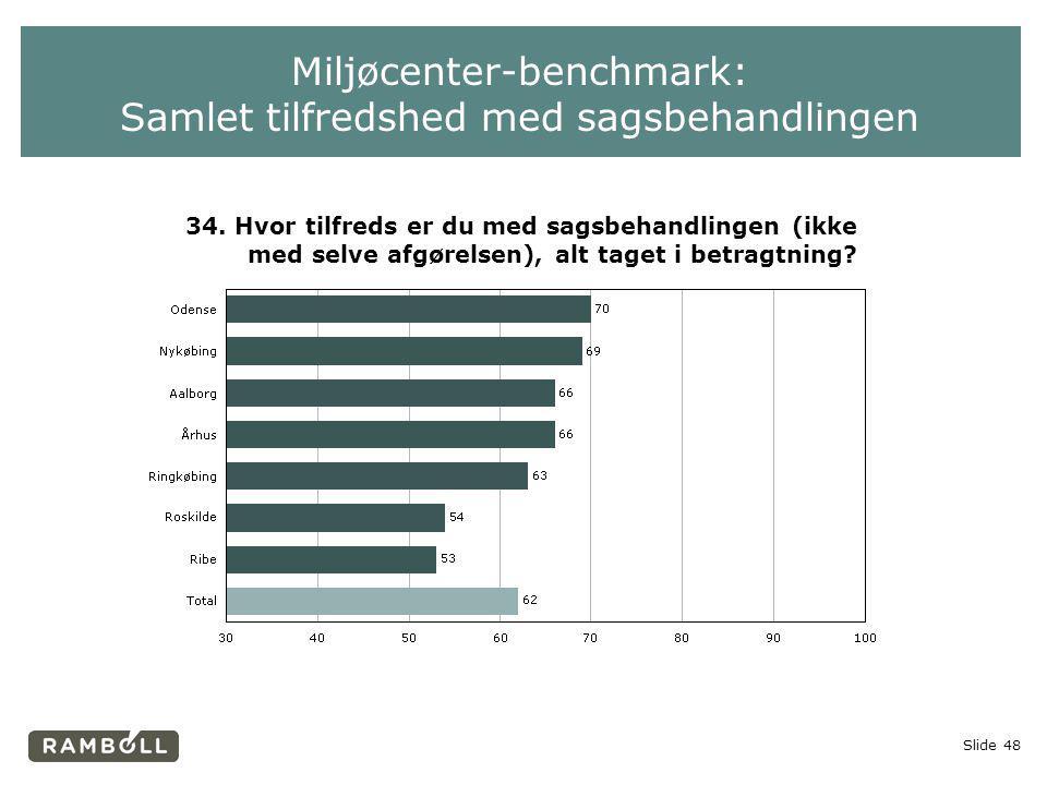 Miljøcenter-benchmark: Samlet tilfredshed med sagsbehandlingen