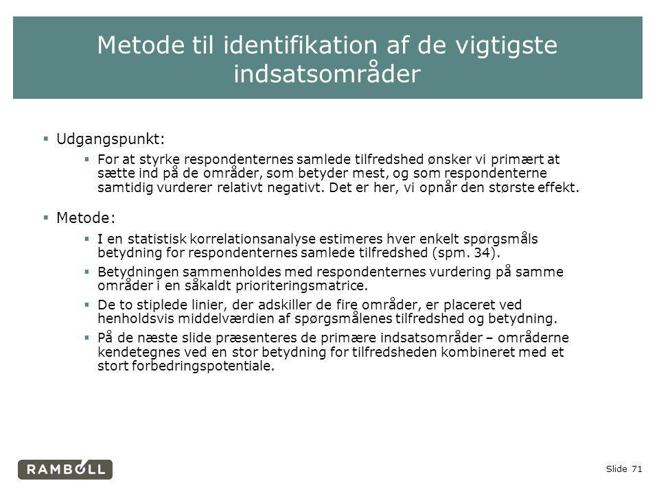 Metode til identifikation af de vigtigste indsatsområder