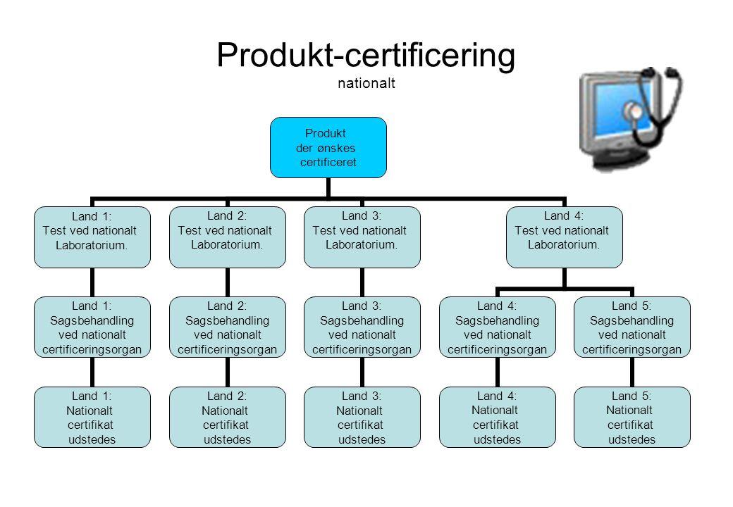 Produkt-certificering nationalt