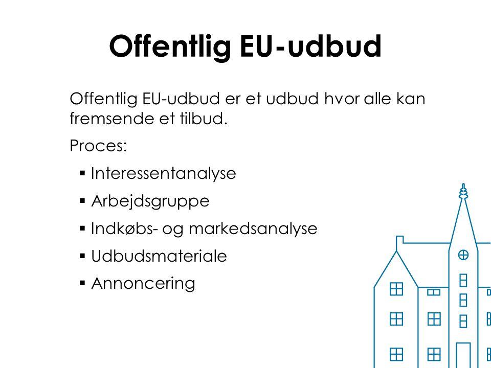 Offentlig EU-udbud Offentlig EU-udbud er et udbud hvor alle kan fremsende et tilbud. Proces: Interessentanalyse.