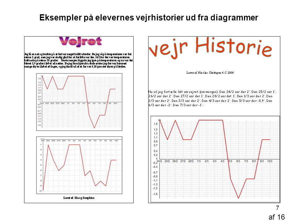 Eksempler på elevernes vejrhistorier ud fra diagrammer