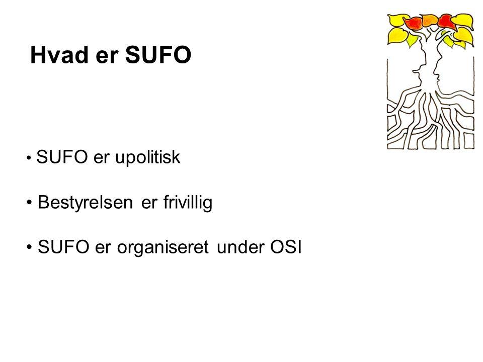 Hvad er SUFO Bestyrelsen er frivillig SUFO er organiseret under OSI