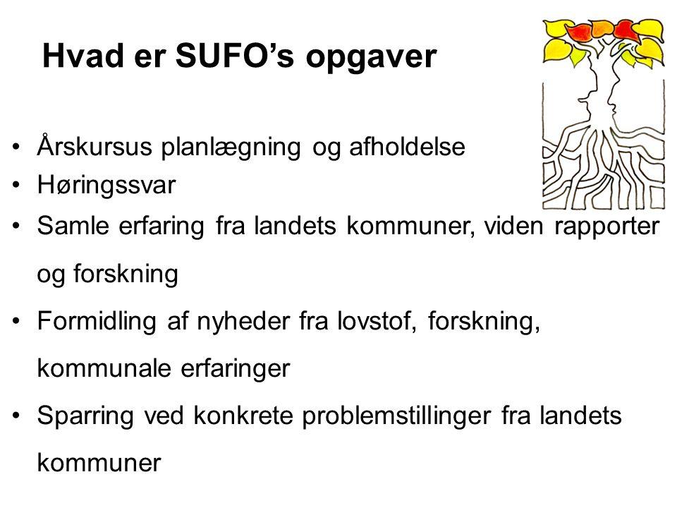Hvad er SUFO's opgaver Årskursus planlægning og afholdelse Høringssvar