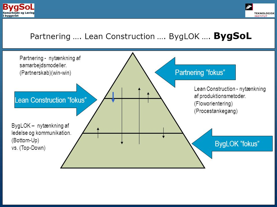 Partnering …. Lean Construction …. BygLOK …. BygSoL