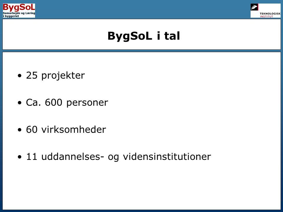 BygSoL i tal 25 projekter Ca. 600 personer 60 virksomheder