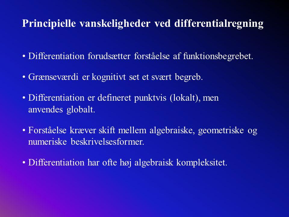Differentiation forudsætter forståelse af funktionsbegrebet.