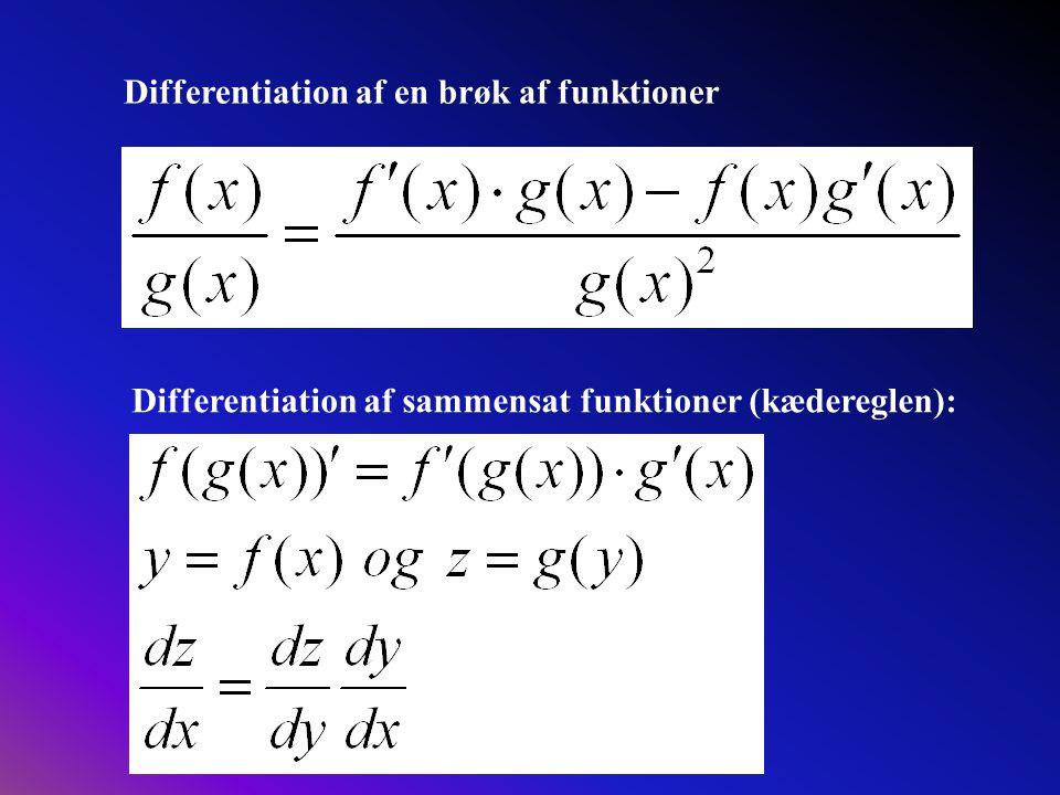 Differentiation af en brøk af funktioner